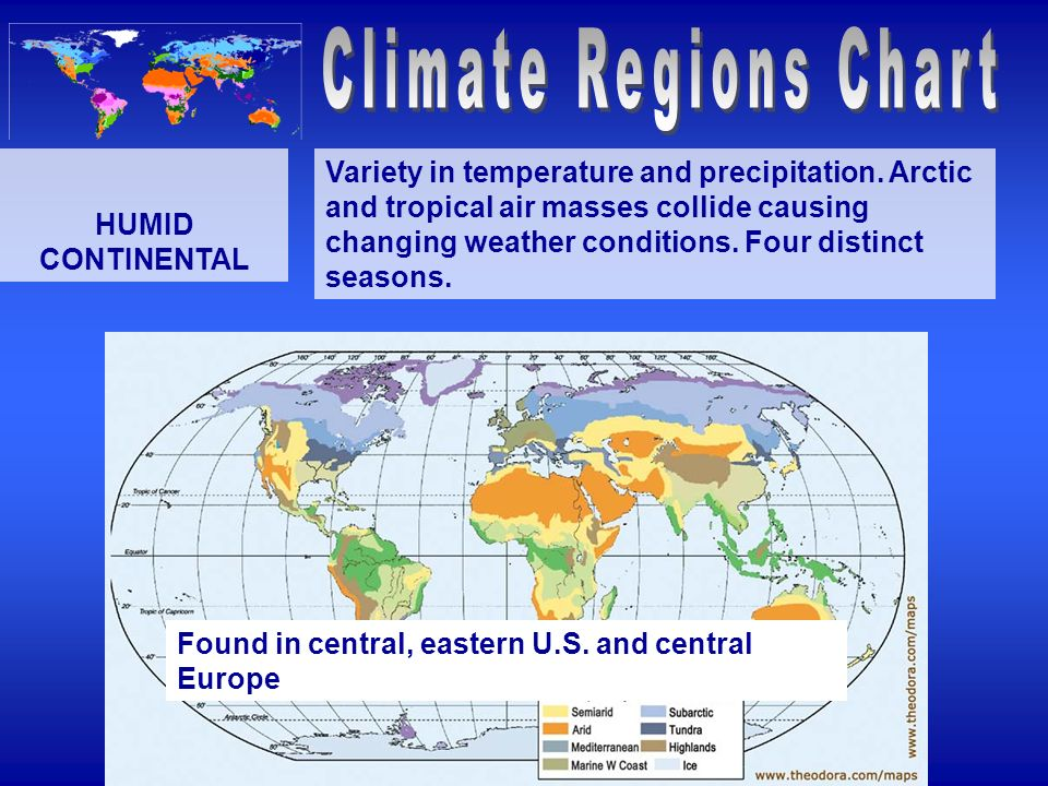 Climate Regions Chart HUMID CONTINENTAL.