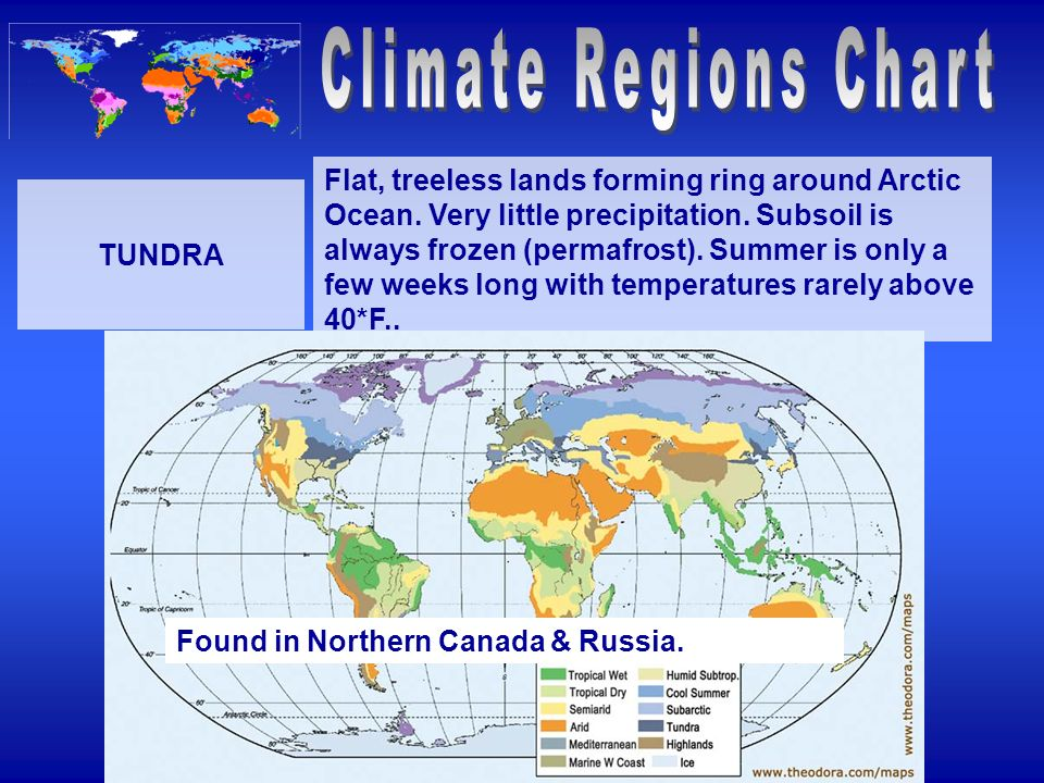 Climate Regions Chart
