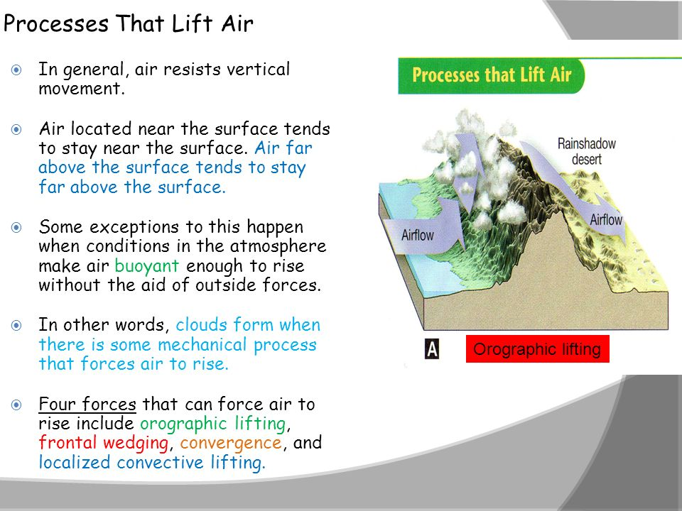 Processes That Lift Air