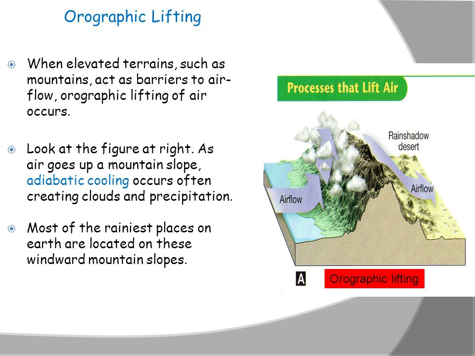 Orographic Lifting When elevated terrains, such as mountains, act as barriers to air-flow, orographic lifting of air occurs.
