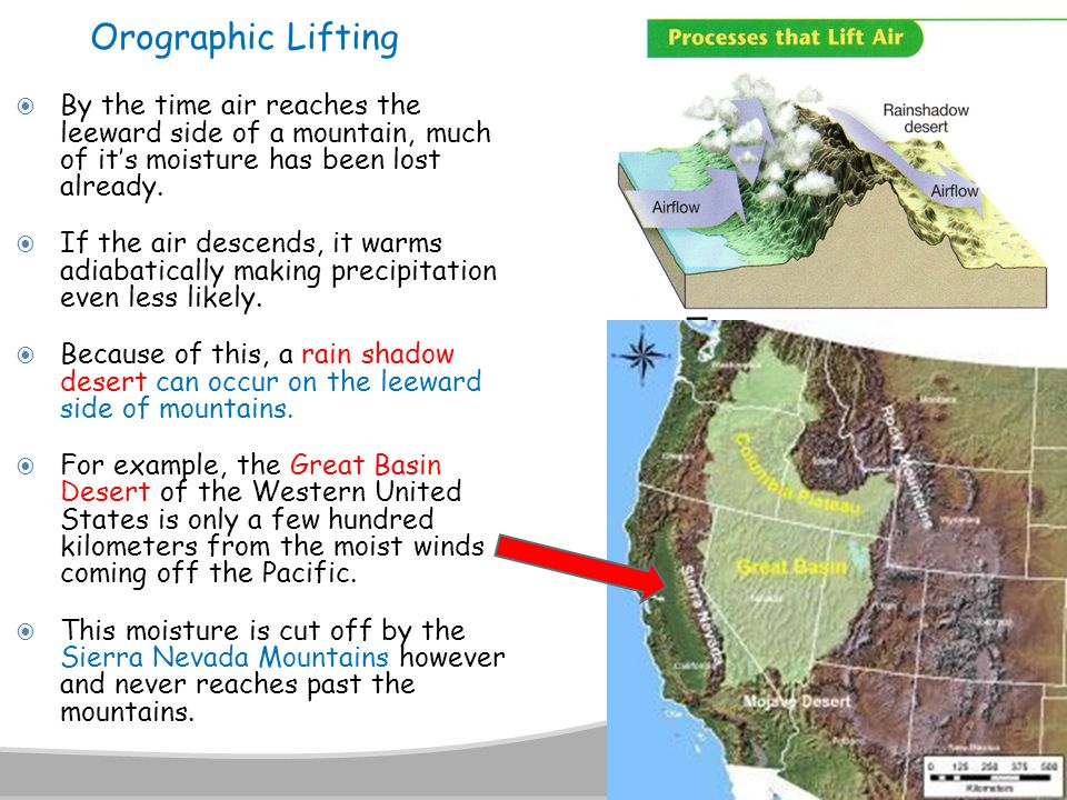 Orographic Lifting By the time air reaches the leeward side of a mountain, much of it's moisture has been lost already.