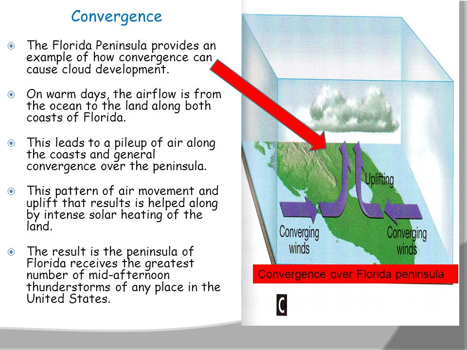 Convergence The Florida Peninsula provides an example of how convergence can cause cloud development.