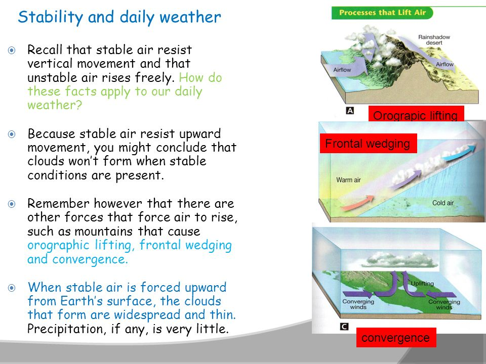 Stability and daily weather