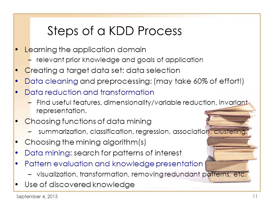 Steps of a KDD Process Learning the application domain