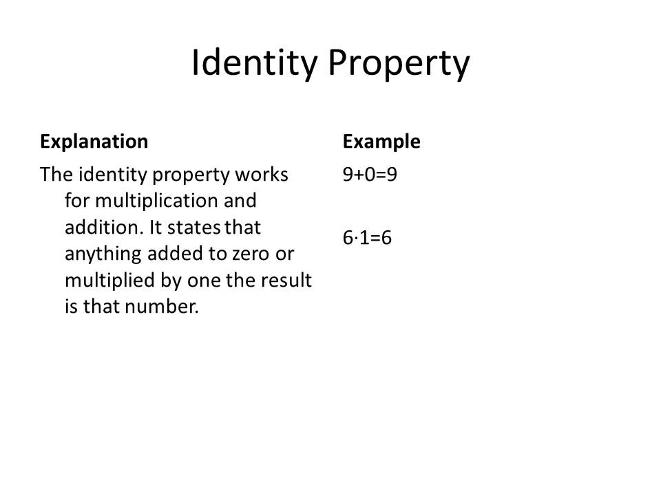 Identity Property Explanation Example