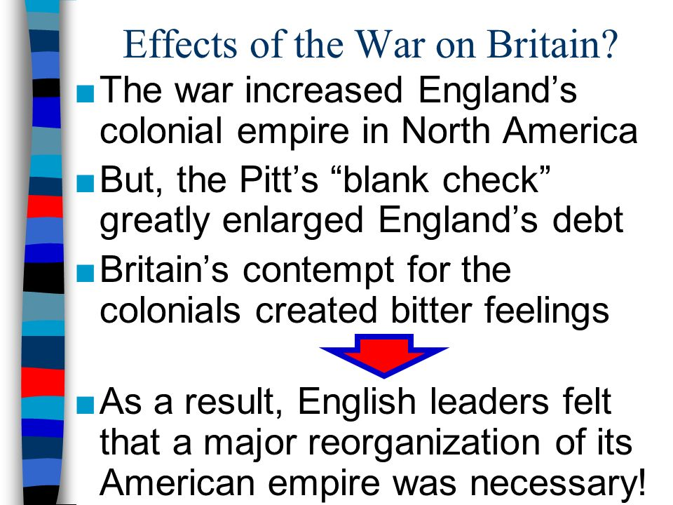 Effects of the War on Britain