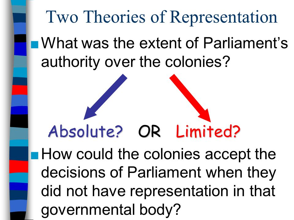 Two Theories of Representation