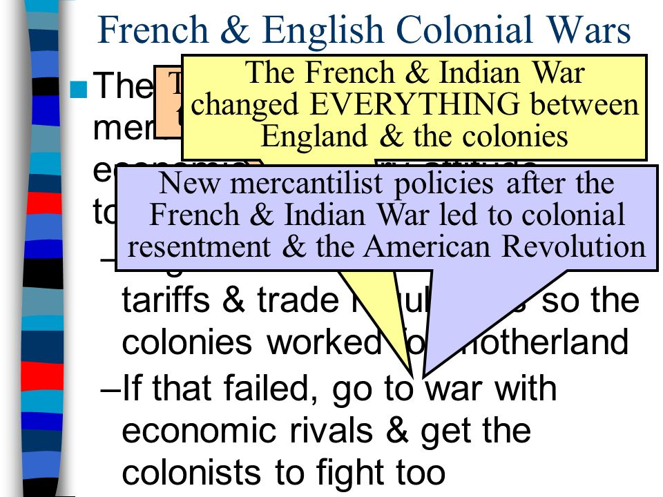 French & English Colonial Wars