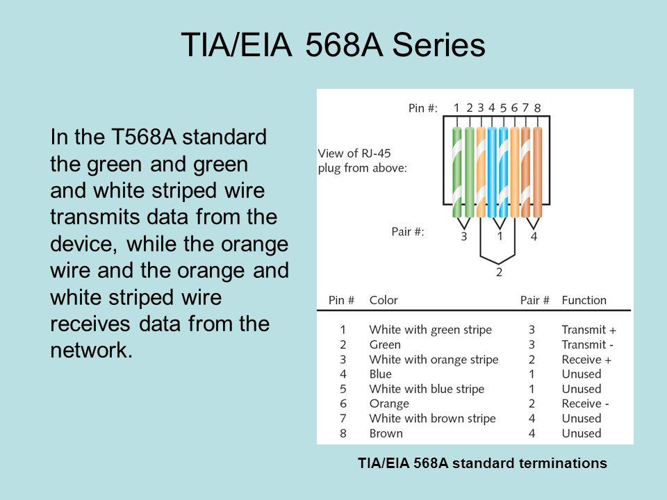 568a Wiring Scheme - Www.toyskids.co • on rj-45 wiring diagram, cat 5 wiring diagram, punch down block wiring diagram, 568b wiring diagram, cat5e cable wiring diagram, crossover cable wiring diagram,