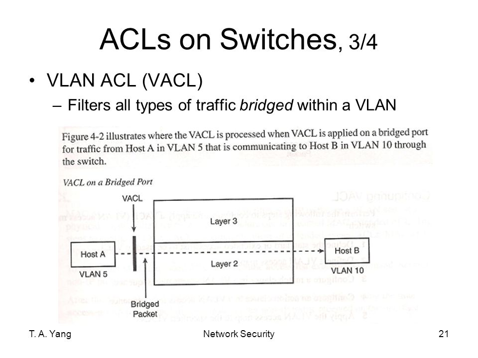 Secure LAN Switching Layer 2 security Introduction Port-level ...