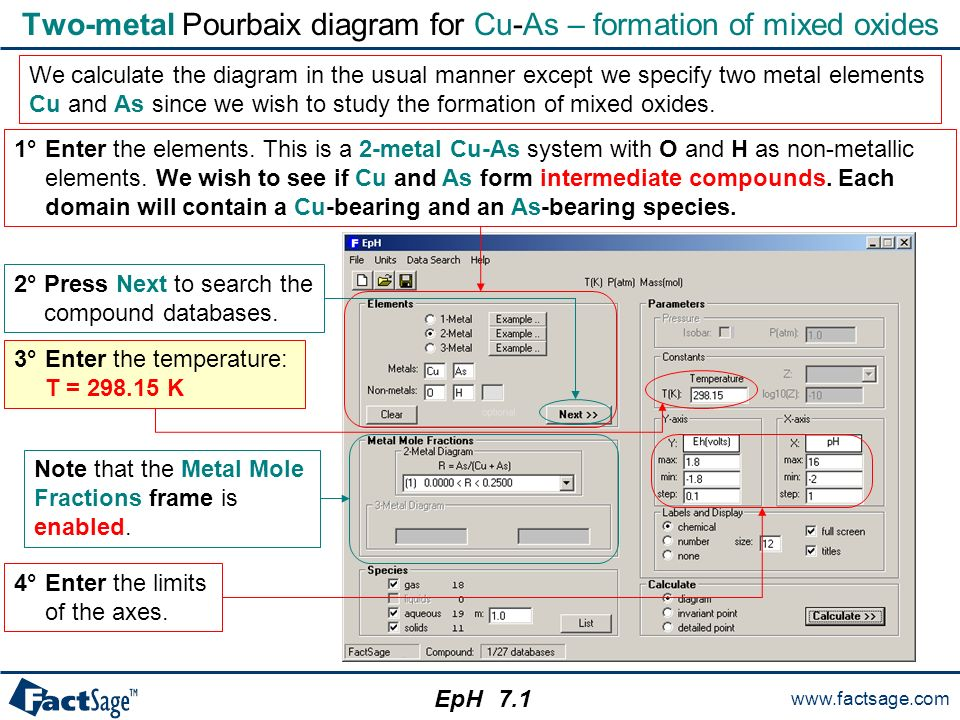The eph module eph calculates and plots isothermal eph pourbaix two metal pourbaix diagram for cu as formation of mixed oxides ccuart Image collections