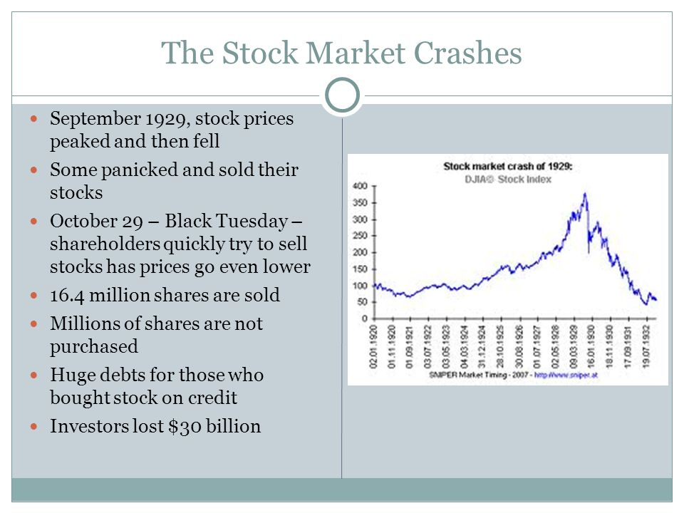 how the stock market crashed essay How the stock market crashed essay 1015 words 5 pages many factors played a role in bringing about the depression however, the main cause for the great depression was the combination of the greatly unequal distribution of wealth, banking problem, industrial power houses and agricultural depression which ultimately lead to the infamous stock.