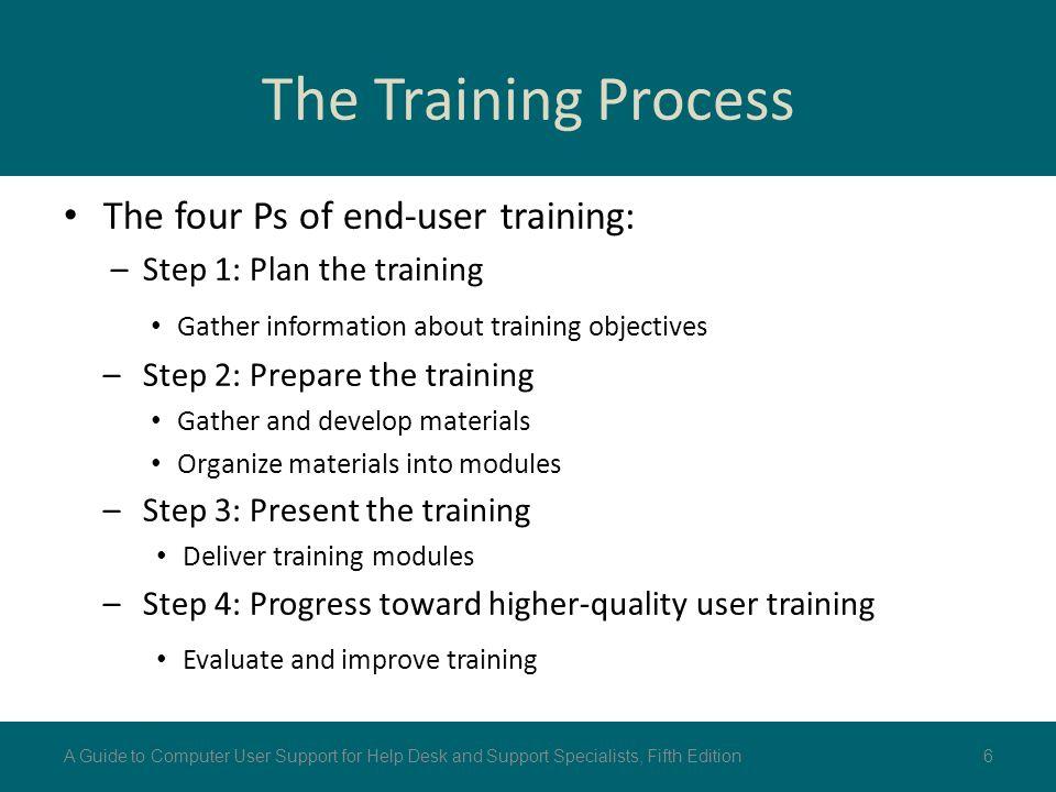 End User Training Plan - Best Setting Instruction Guide •