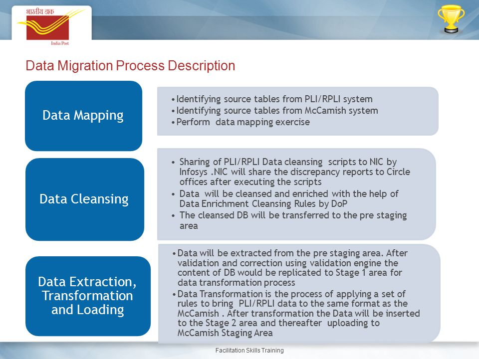 Table Of Contents Purpose And Prerequisites Data Migration Data Flow - Data mapping exercise