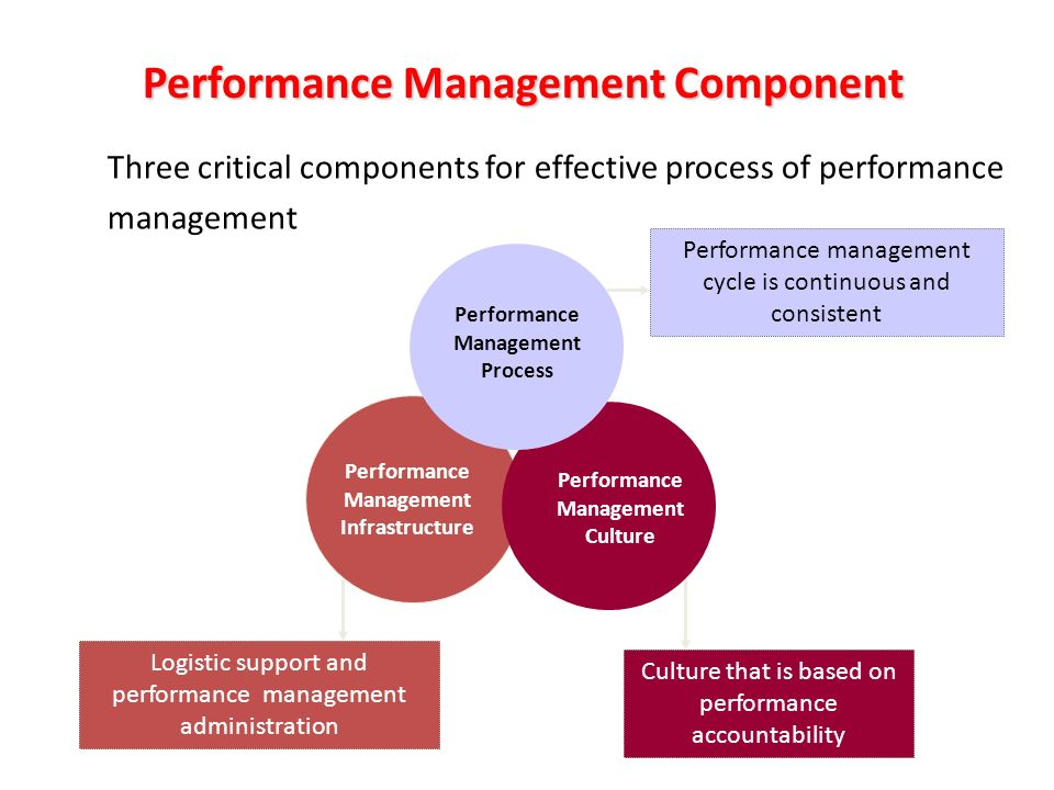 manage performance See how the power of oracle's modern sales performance management (spm) cloud solution can help create a more performant sales organization.