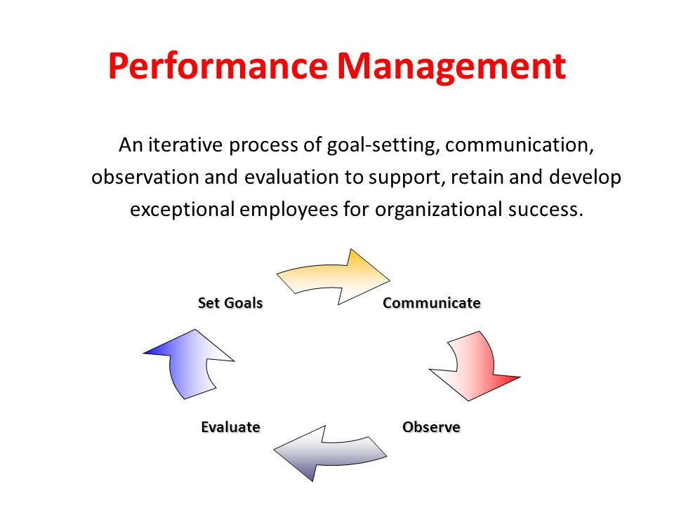 management essays performance management and organizational success Performance management eliminates the need for performance appraisals, employee reviews, and employee evaluations performance management is the process of creating a work environment or setting in which people are enabled to perform to the best of their abilities.