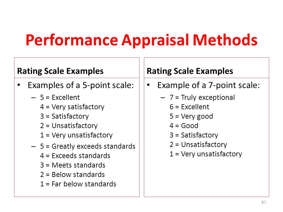 Performance+Appraisal+Methods  Point Rating Scale Performance Examples on 4 point rubric scale, 4 point satisfaction scale, evaluation scale examples, ranking scale examples, map scale examples, reference point examples, 4 point scale performance appraisal, ratio scale examples, 7 point scale examples, marzano interview examples, likert scale survey examples, marzano learning scales examples, 4 point scale survey, performance rating scales examples, 4 point likert scale, five-point scale examples, 5 point likert scale template examples, marzano strategies examples, printable 5-point scale examples, 1 to 10 attractiveness examples,