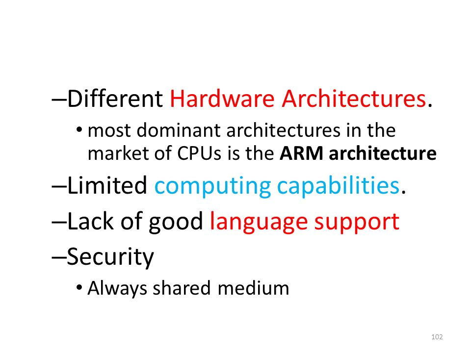 Different Hardware Architectures.