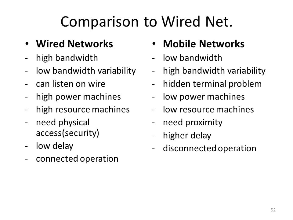 Comparison to Wired Net.