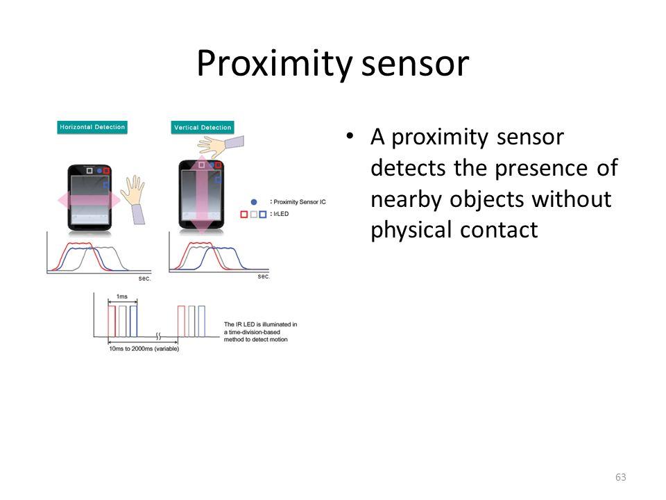 Proximity sensor A proximity sensor detects the presence of nearby objects without physical contact