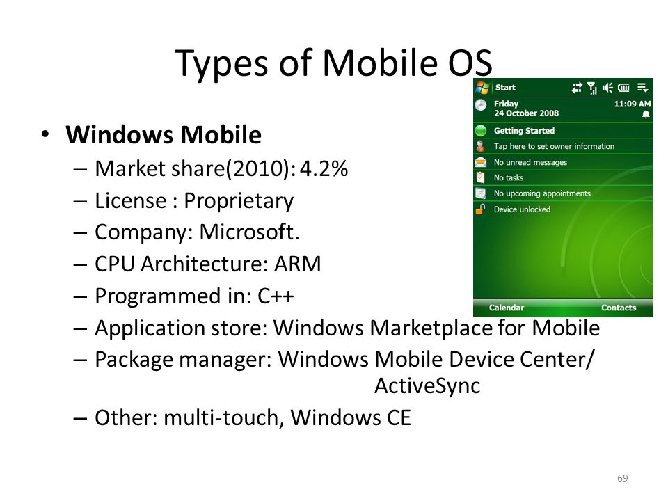 Types of Mobile OS Windows Mobile Market share(2010): 4.2%