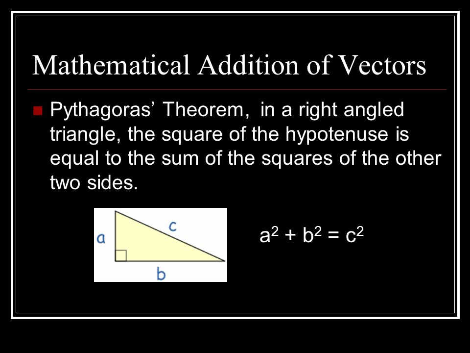 Mathematical Addition of Vectors