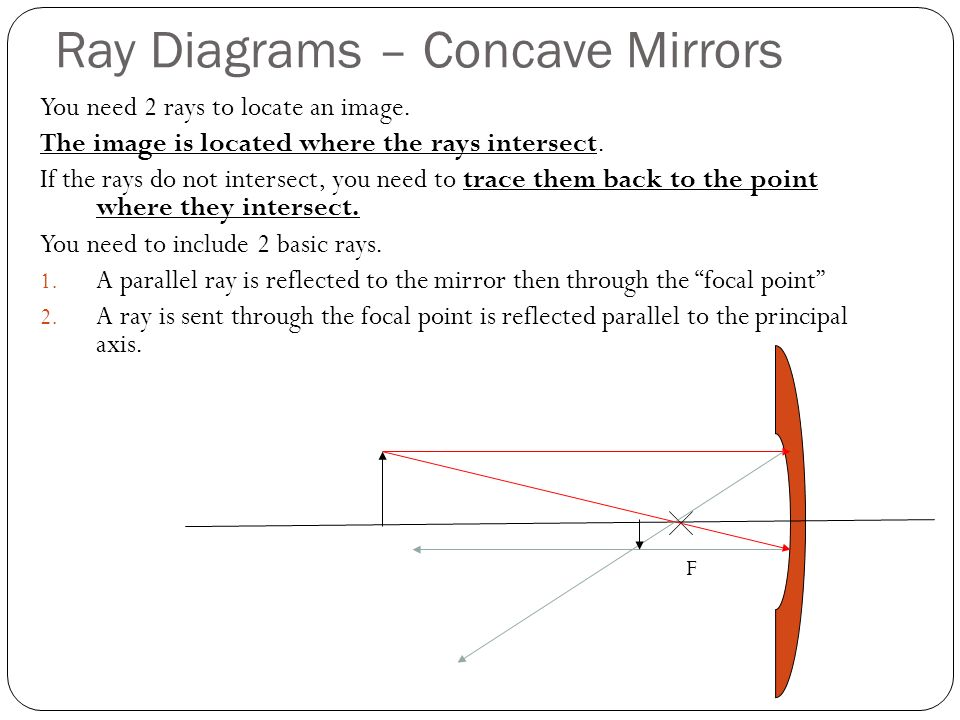 Ray Diagrams – Concave Mirrors