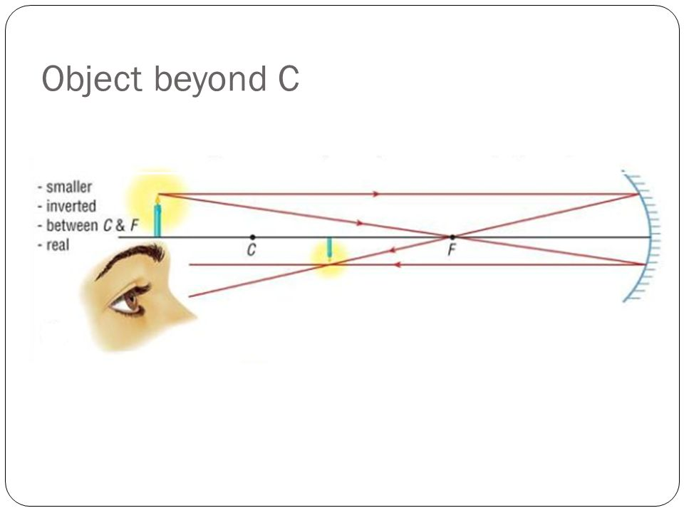 Object beyond C