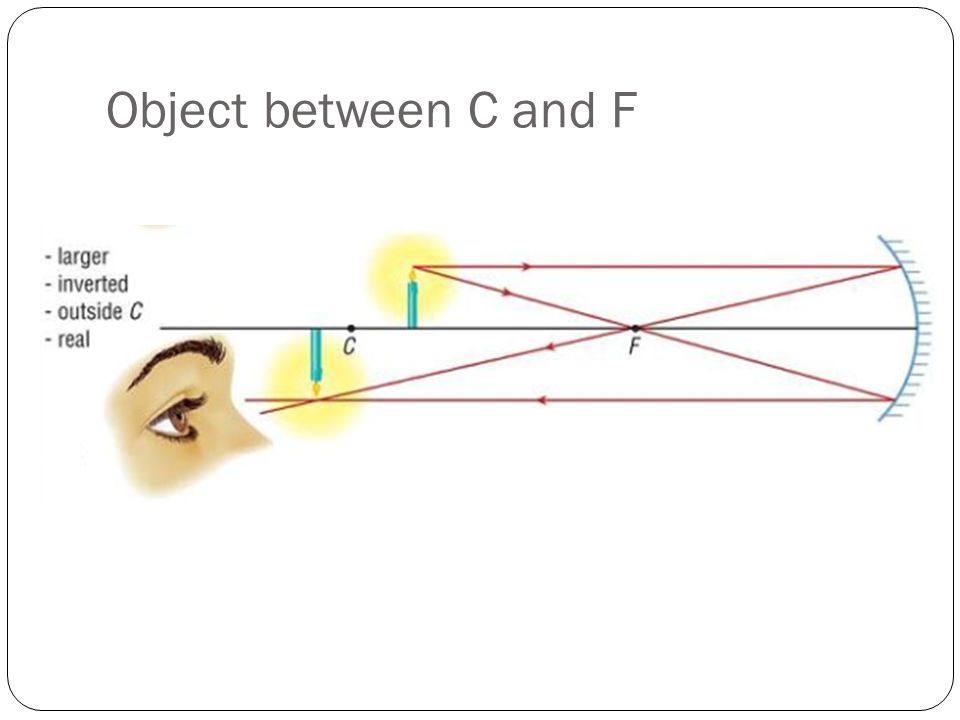 Object between C and F