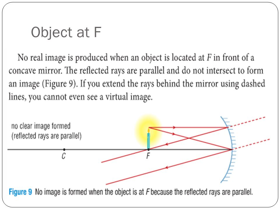 Object at F