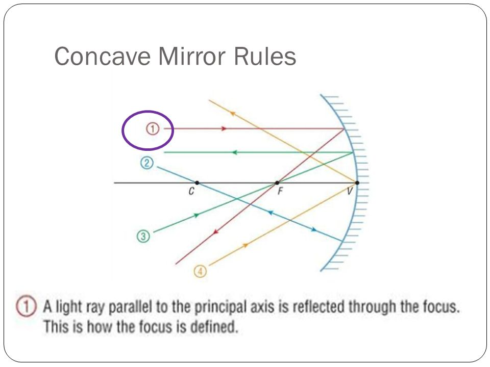 Concave Mirror Rules