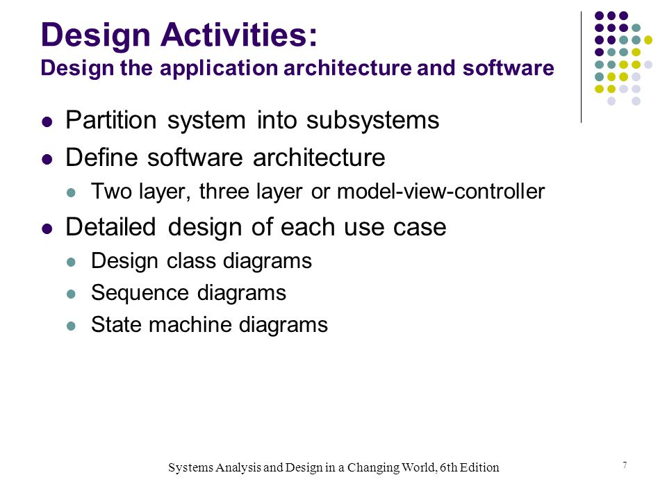 Sa Capstone Requirements And Design Week 6 Syst Winter Ppt Download