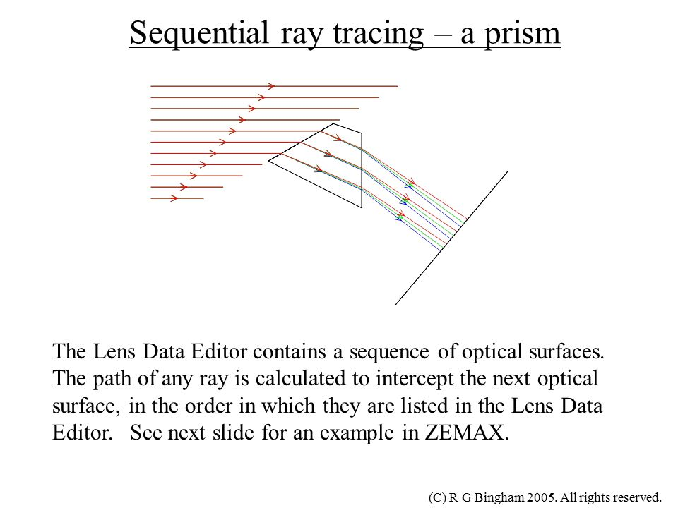 Optics and Optical Design - ppt video online download