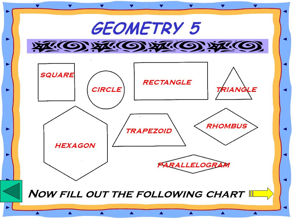 GEOMETRY 5 Now fill out the following chart square rectangle circle