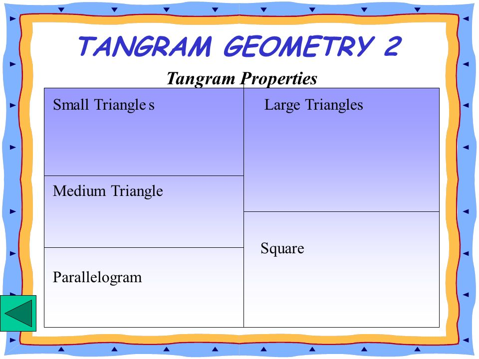 TANGRAM GEOMETRY 2 Tangram Properties Small Triangle s Large Triangles