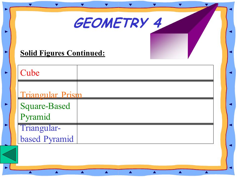 GEOMETRY 4 Cube Triangular Prism Square-Based Pyramid Triangular-