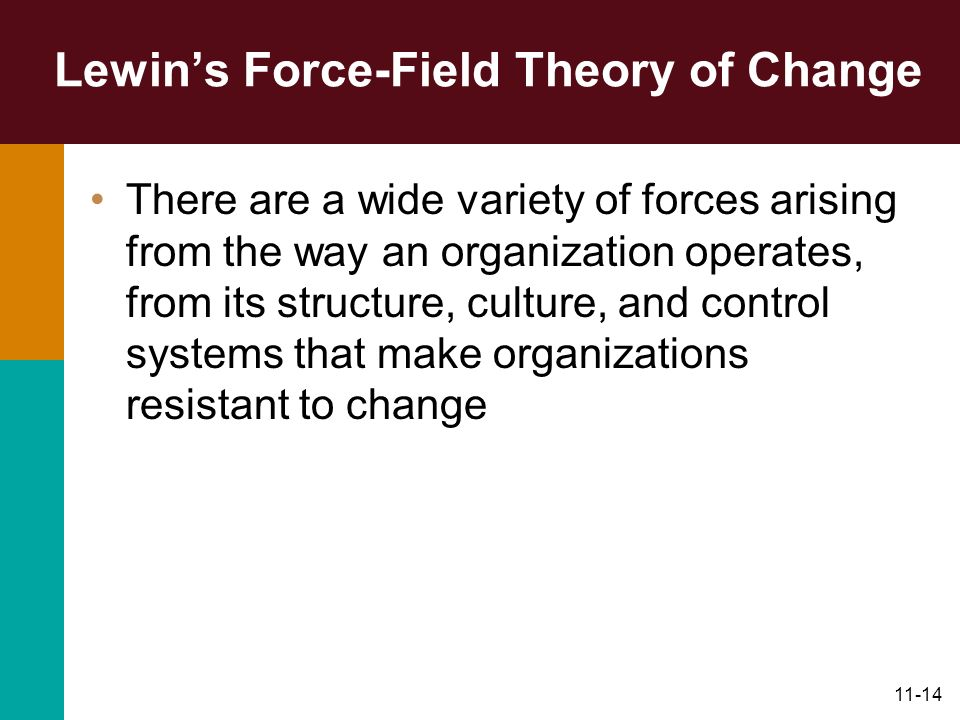Lewin's Force-Field Theory of Change