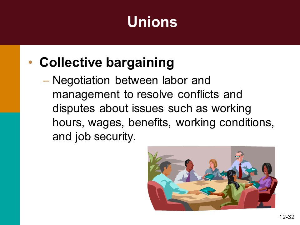 Unions Collective bargaining