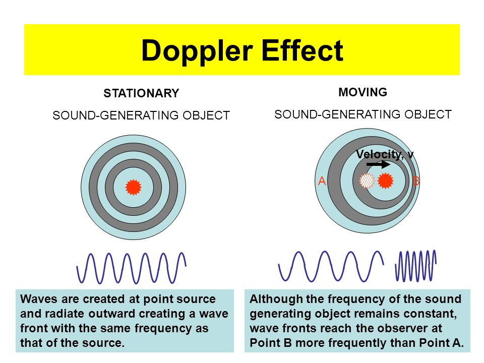 Doppler Effect STATIONARY SOUND-GENERATING OBJECT MOVING
