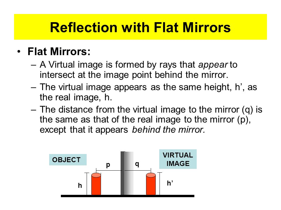 Reflection with Flat Mirrors