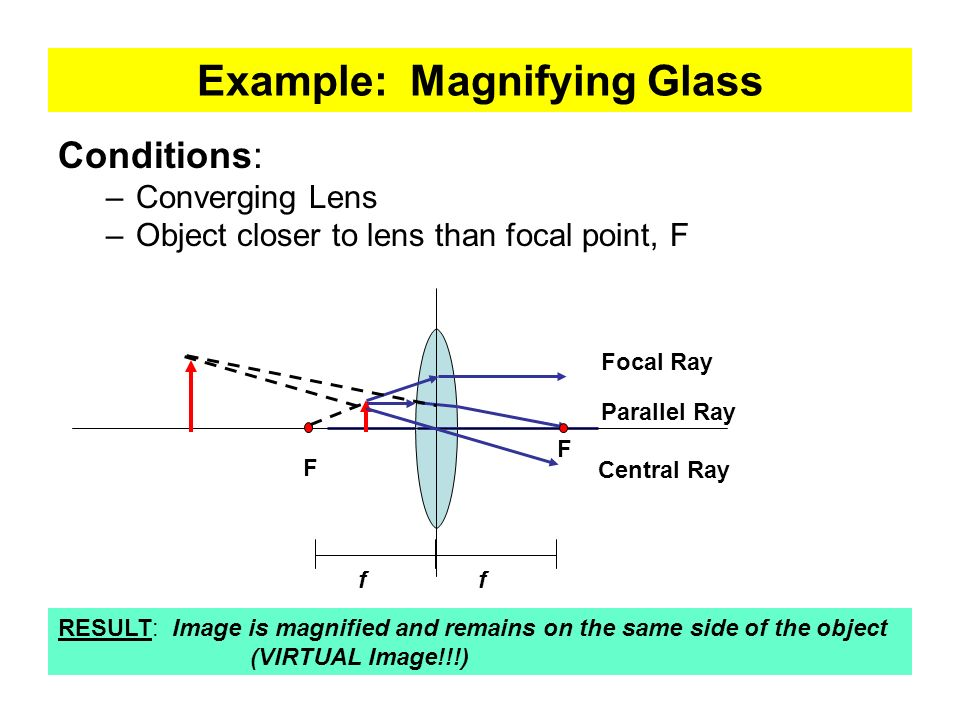 Example: Magnifying Glass