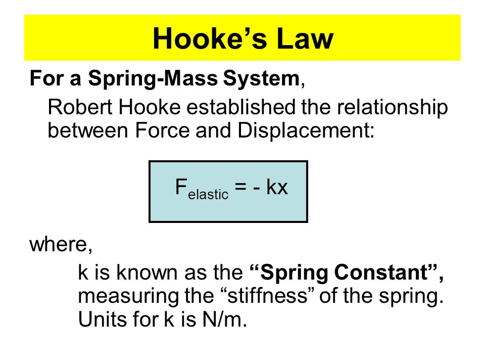 Hooke's Law For a Spring-Mass System,