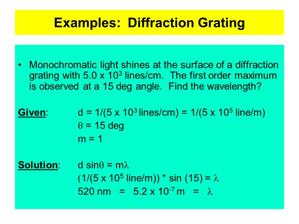 Examples: Diffraction Grating