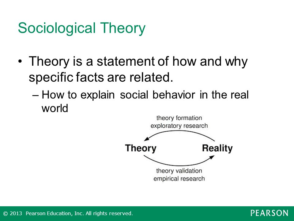 Sociological Theory Theory is a statement of how and why specific facts are related. How to explain social behavior in the real world.