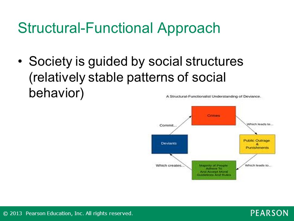 Structural-Functional Approach