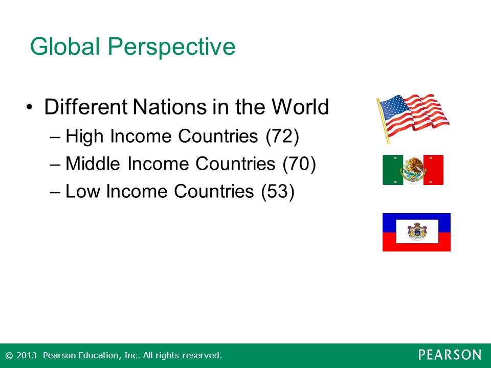Global Perspective Different Nations in the World