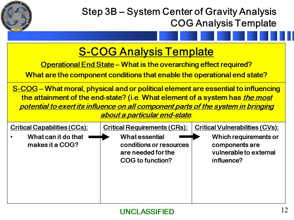 campaign planning process step 3b  u2013 system center of