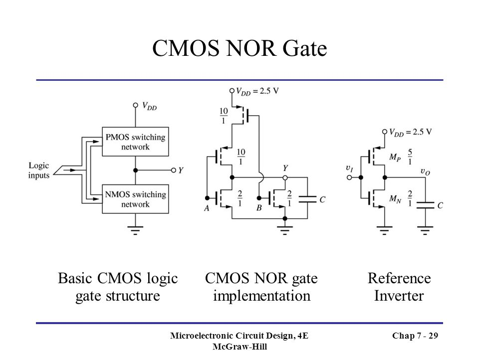 Super Chapter 7 Complementary Mos Cmos Logic Design Ppt Video Online Wiring Digital Resources Indicompassionincorg