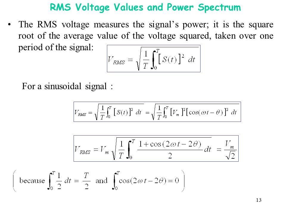 RMS Voltage Values and Power Spectrum