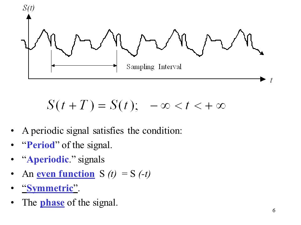 A periodic signal satisfies the condition: Period of the signal.